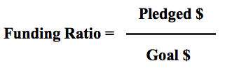funding-ratio-equation