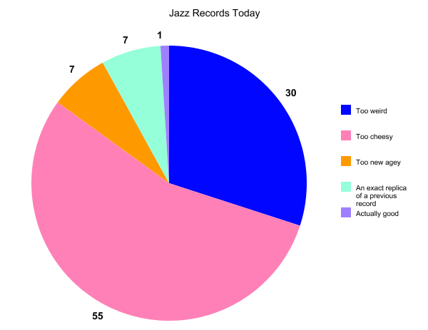carsie-blanton-jazz-infographic