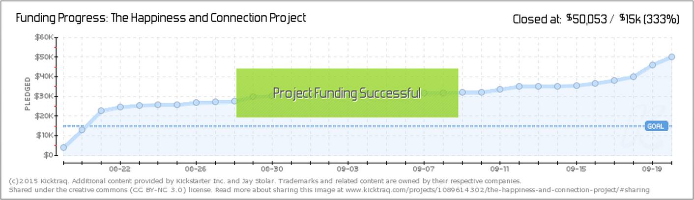 kicktraq Jay Stolar crowdfunding