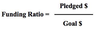 funding-ratio-equation